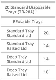 tray-chart-TB20A-4